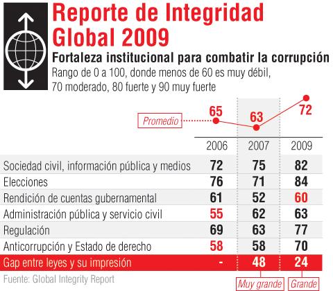 corrupción4