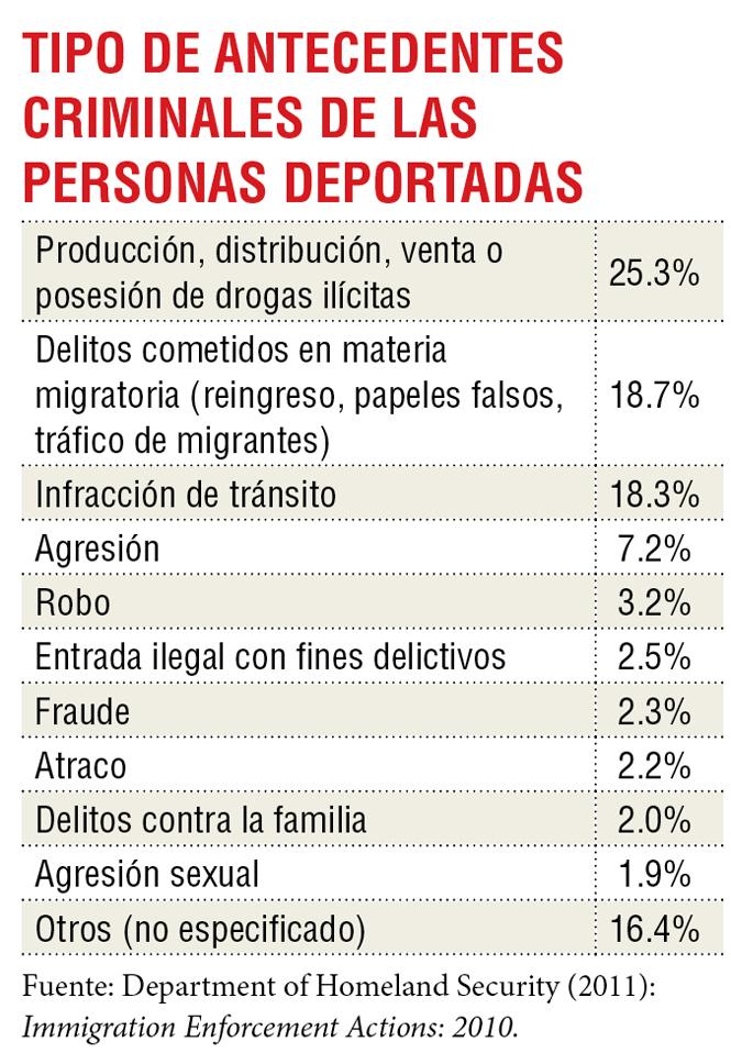 deportación2