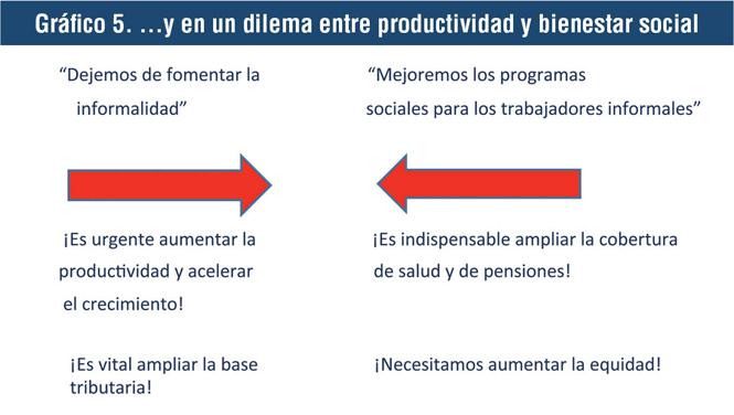 66b680b14256 Este dilema no es nuevo, nace con la arquitectura de la seguridad social en  México en 1943. La informalidad es el resultado de muchas décadas de una ...