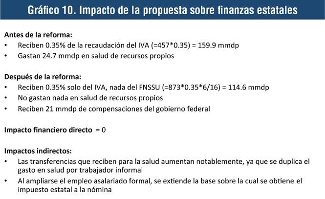 5738fb454200 La propuesta tiene tres impactos sobre las familias pobres: uno negativo  por el aumento en los gravámenes al consumo. Otro positivo por acceso a  mejores ...